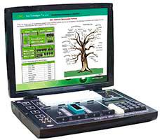 8051 Universal Development Platform